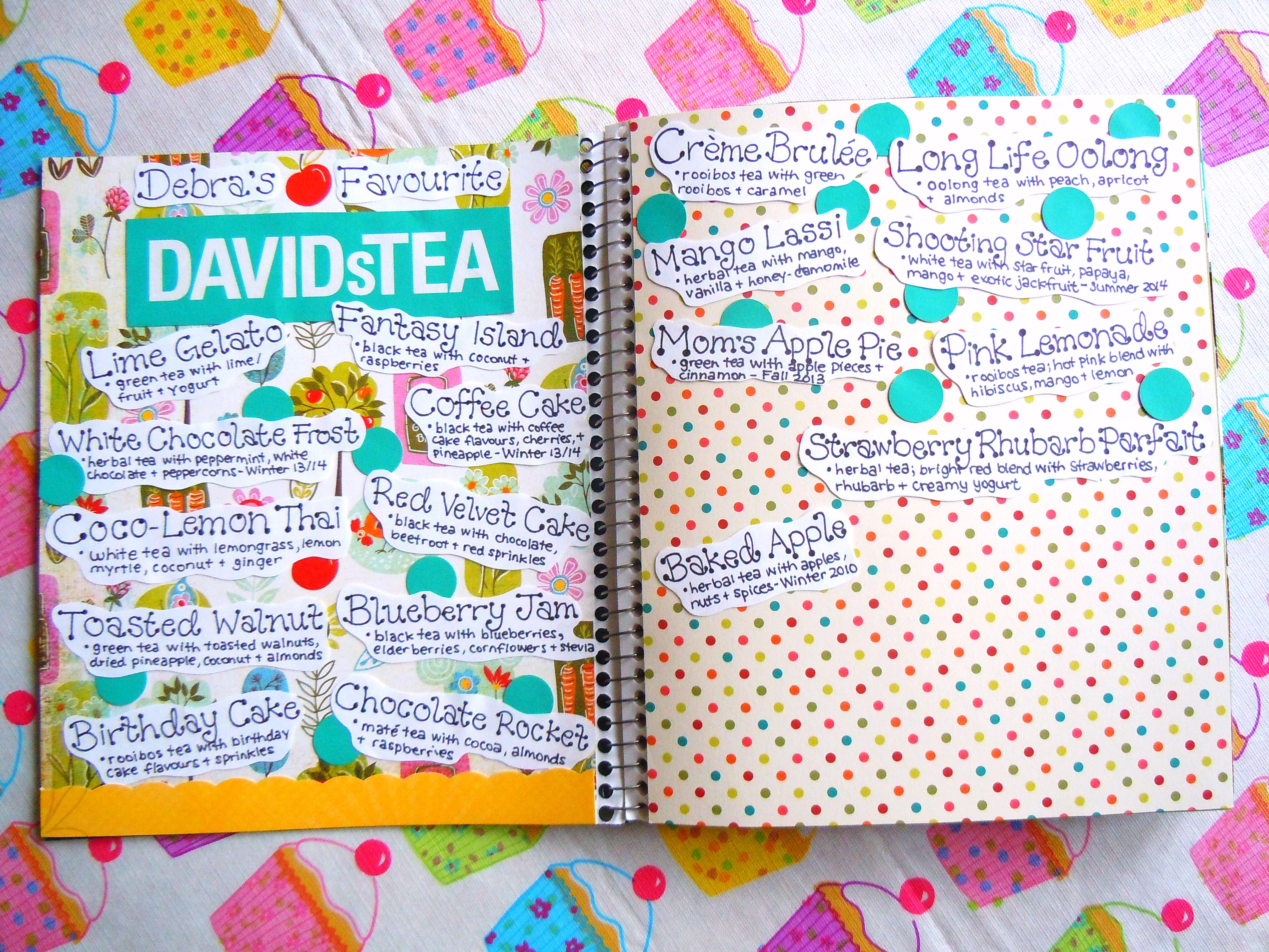 Davids Tea Ate By Ate